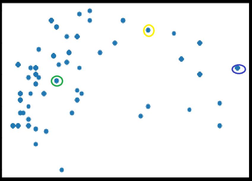 MDI-workshopFA18/Data_collection_Analysis2 ipynb (Laila) - Microsoft